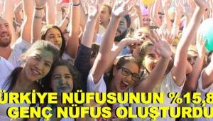 Türkiye nüfusunun %15,8'ini genç nüfus oluşturdu