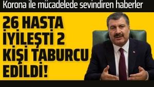 Son Dakika…..Türkiye'de Coronadan 26 hasta iyileşirken 2 hasta taburcu oldu