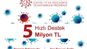 ZEKA'dan Covıd-19 İle Mücadele için işyerlerine hızlı destek